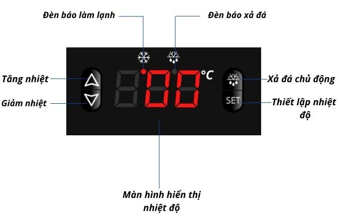 Bảng điều khiển điện tử hiển thị nhiệt độ tức thời, chuẩn xác