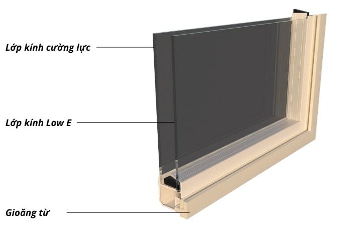 Cửa kính chuyên dụng 2 lớp nhập khẩu