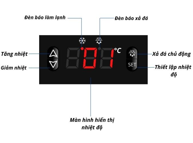 Điều khiển điện tử hiển thị nhiệt độ chuẩn xác, tức thời