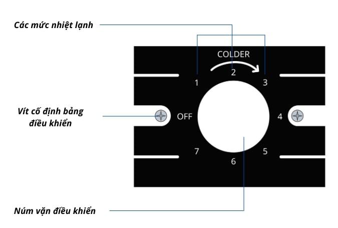 Bảng điều khiển cơ sử dụng đơn giản, có tích hợp cảm biến đá