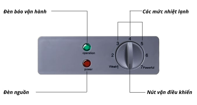 Máy lạnh nhanh sử dụng bảng điều khiển cơ với chế độ cảm biến đá