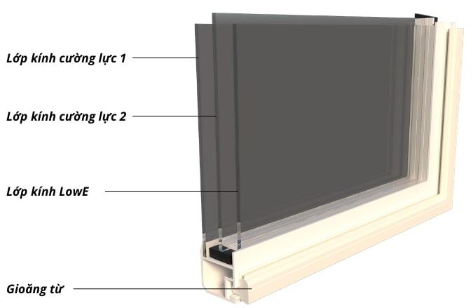 Cửa kính chuyên dụng 3 lớp nhập khẩu