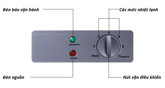 Bảng điều khiển cơ vận hành đơn giản