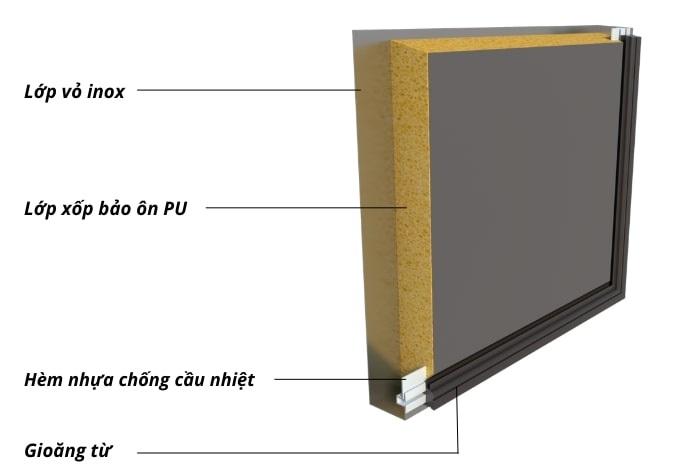 Cách nhiệt hiệu quả nhờ lớp bảo ôn PU mật độ cao